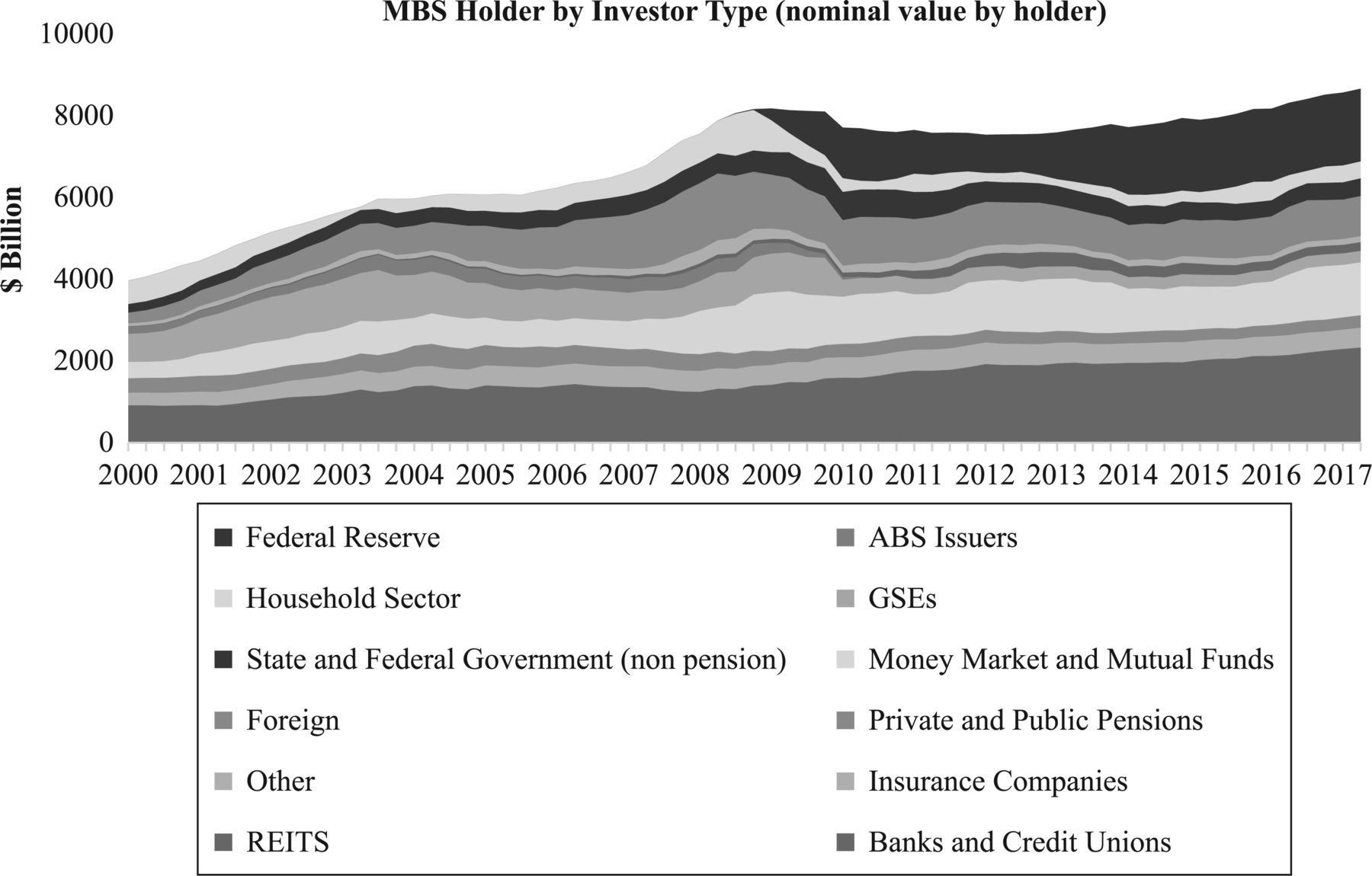 Feds Announce New Idea Regulations >> The Great Unwind How Changes To The Federal Reserve S Balance Sheet
